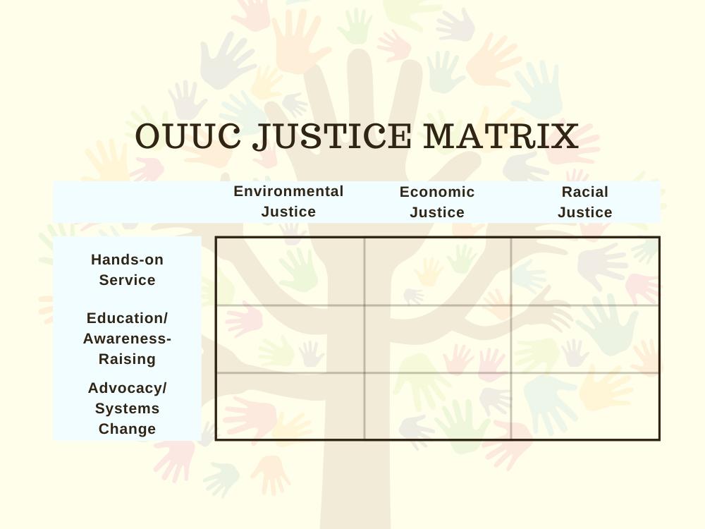 ouuc-justice-matrix