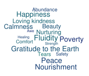 a word cloud of all the emotions people mentioned during water communion