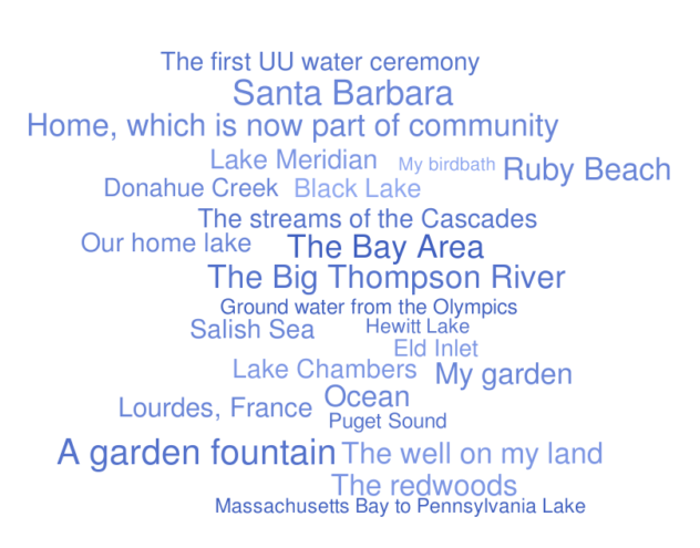a word cloud of all the places mentioned during water communion